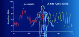 acupuncture for emotional health